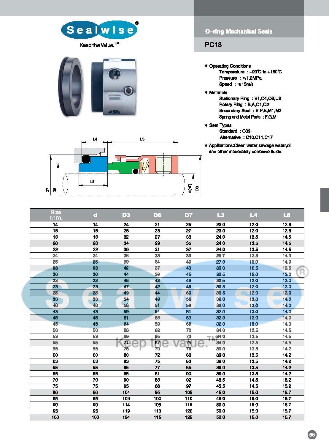 SW-PC18-catalog