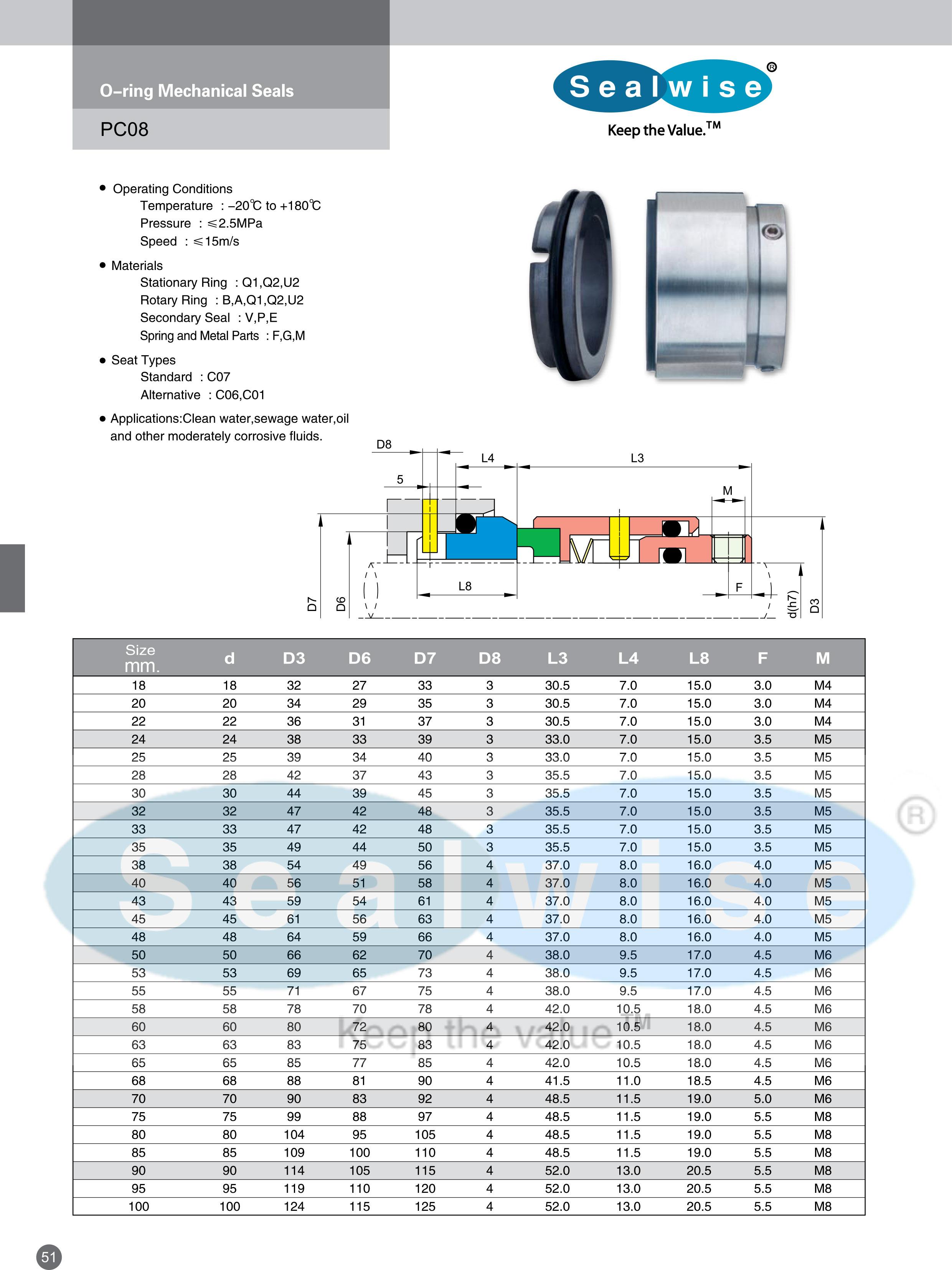 P051-catalog-PC08-HJ92N